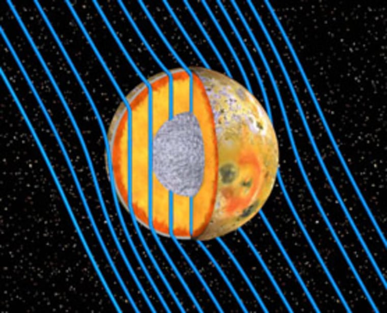 The internal structure of Io as revealed by Galileo appears in this illustration.