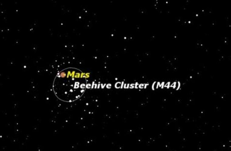 Image: Mars in Beehive cluster