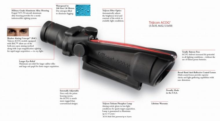 Image: Trijicon rifle sight