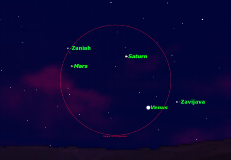Image: Illustration of Venus, Mars and Saturn in western sky