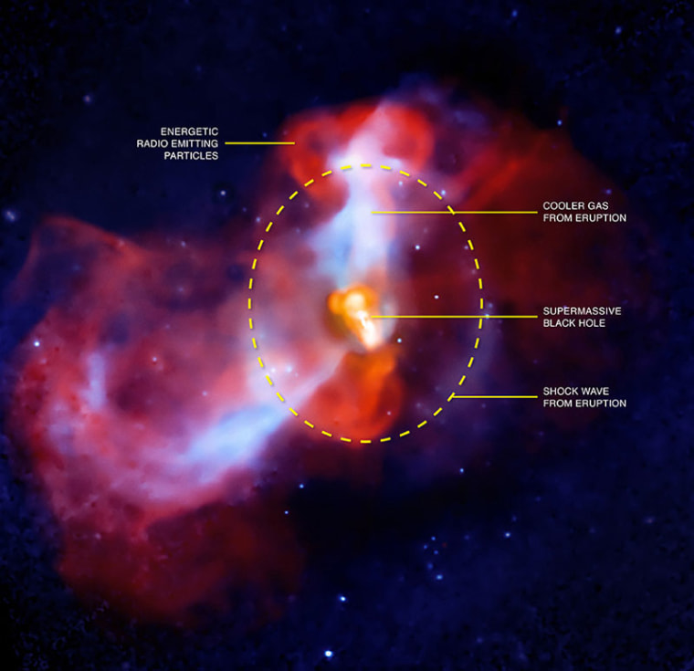 Image: Massive galaxy M87