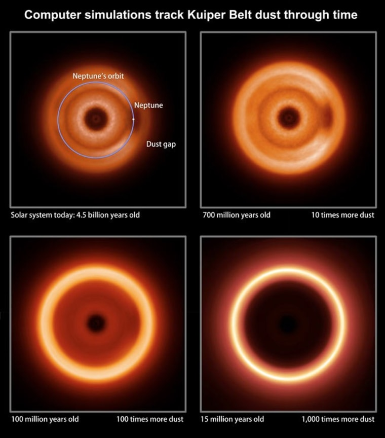 Image: Kuiper Belt