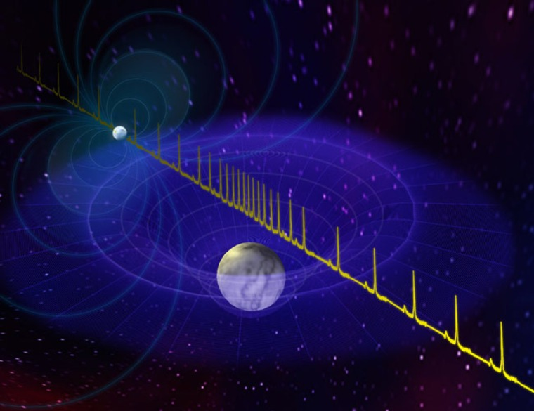 Image: Graphic of pulses from neutron star