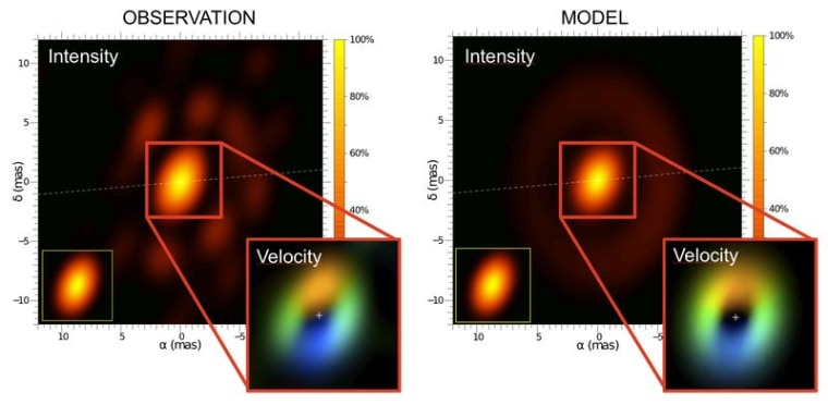 Infrared image and model of the dusty disk around HD 62623, along with velocity data showing rotation.