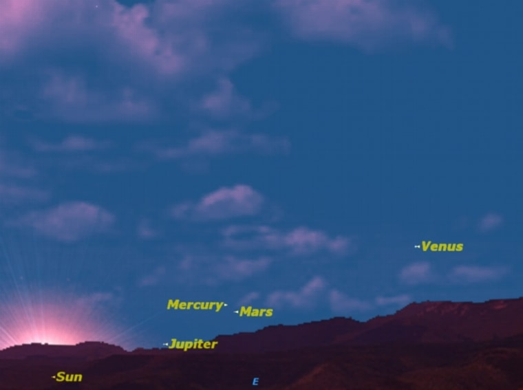 Image: Sky map showing Mercury, Mars