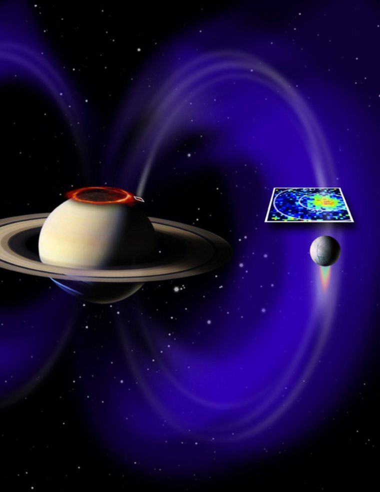 """This artist's concept shows a glowing patch of ultraviolet light near Saturn's north pole that occurs at the """"footprint"""" of the magnetic connection between Saturn and its moon Enceladus. The magnetic field lines and the footprint were detected by the ultraviolet imaging spectrograph and fields and particles instruments on board NASA's Cassini spacecraft."""
