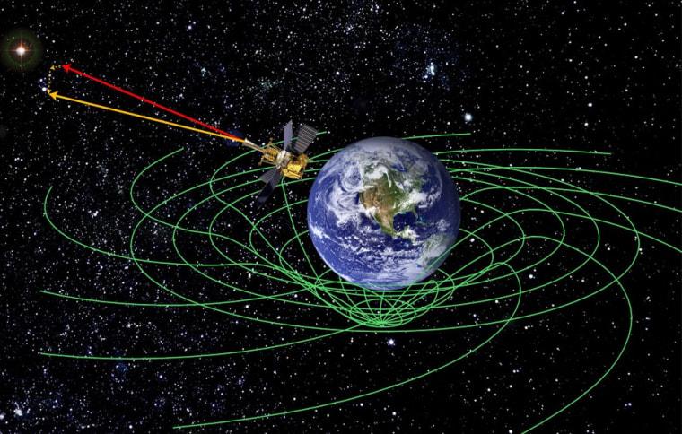 Image: Space-time warp