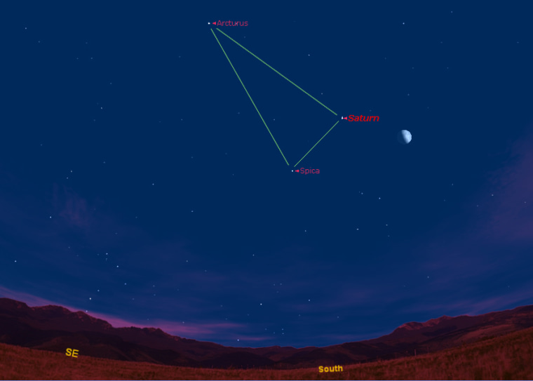 Saturn will form a triangle in the night sky with the bright stars Spica and Arcturus. This sky map shows how the triangle appears at about 9 p.m. local time in midnorthern latitudes.