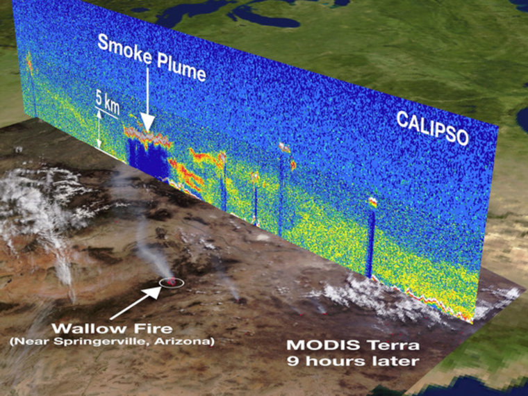 This image from NASA's CALIPSO satellite is a vertical profile from space that shows the June 3 smoke plume from the wildfires raging in Arizona. Here it is overlaid on an image captured by the Moderate Resolution Imaging Spectroradiometer instrument on the Terra satellite nine hours later. Calipso took its 3 billionth image on June 2.