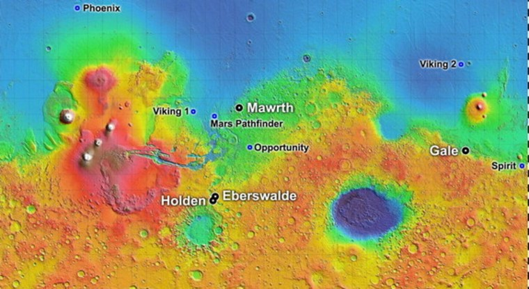 Out of more than 30 sites considered as possible landing targets for NASA's Mars Science Laboratory mission, by November 2008 four of the most intriguing places on Mars rose to the final round of the site-selection process. NASA cut the choices Wednesday to two: Gale or Eberswalde.