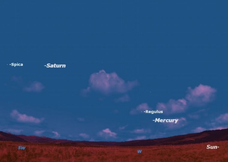 Just after sunset this week, look for a string of bright objects in evening twilight: planets Mercury and Saturn, and first magnitude stars Spica and Regulus.