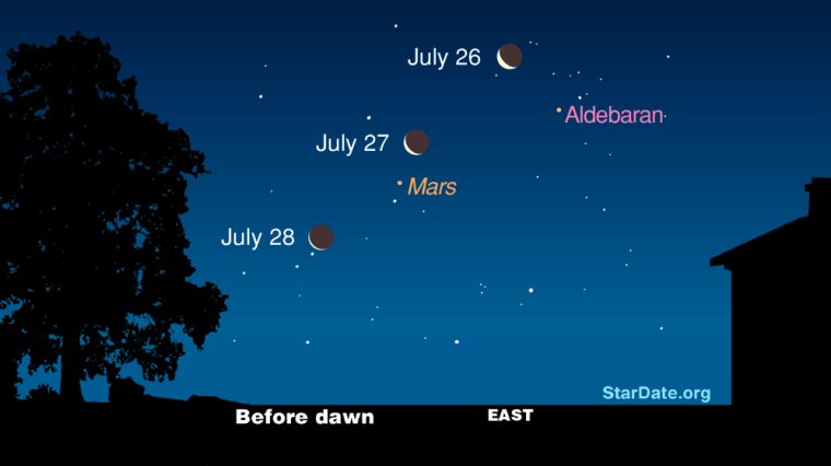 The moon, Mars and a star called Aldebaran will put on a skywatching show before dawn on July 26 and July 27.