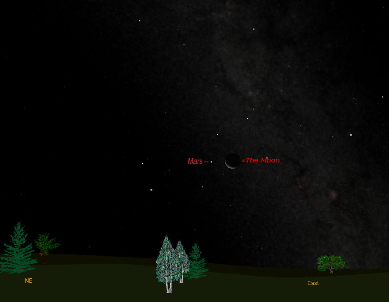 This sky map shows where the moon and Mars will appear at 4 a.m. local time on Thursday (Aug. 25) to observers in mid-northern latitudes with clear skies.