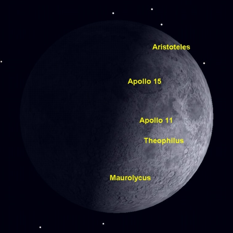 The first quarter phase of the moon in November is the perfect time to observe the lunar surface features in high relief, and check out some of the Apollo landing sites.