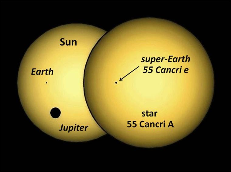 Image: Simulation of the silhouette of planet 55 Cancri e