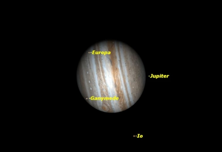 Two of Jupiter's satellites, Europa and Ganymede, will cross the face of the planet on the evening of Jan. 10, as seen from the west coast of North America at 10:35 p.m. PST.