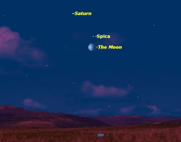 On Sunday, watch for Saturn, Spica and the moon to meet in the morning sky.