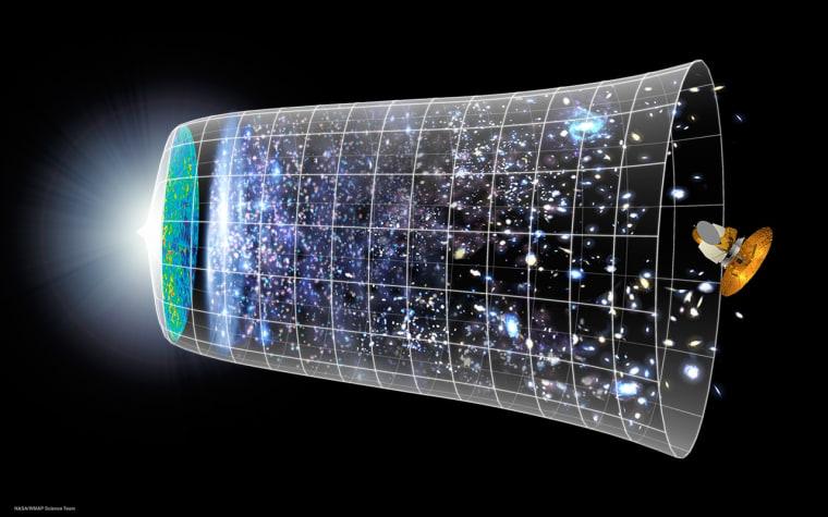 Image: Big bang evolution