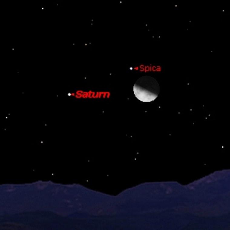 Image: Saturn Triangle