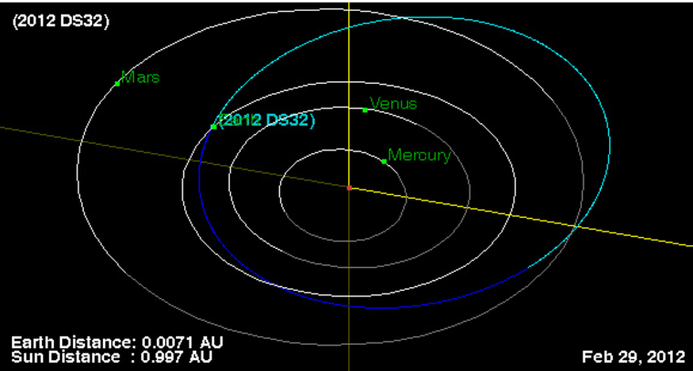 This NASA graphic depicts the orbit of asteroid 2012 DS32, which zoomed pastEarth on Wednesday.