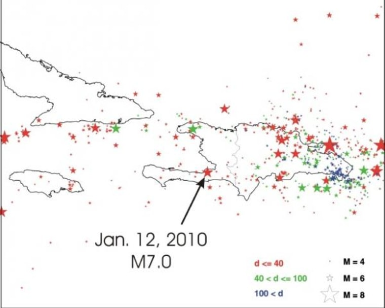 Haiti's quake history from 1900-2010. The depths and magnitudes are indicated.
