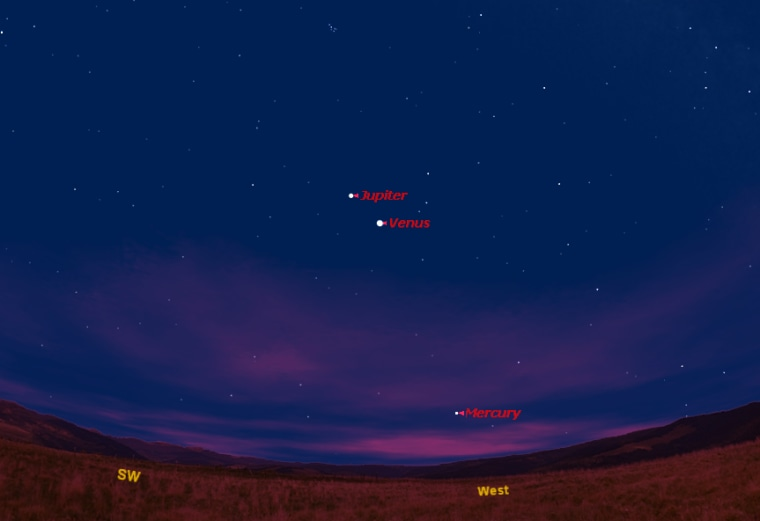This sky map shows the locations of planets Jupiter, Venus and Mercury in the evening sky just after sunset this past Thursday to observers at mid-northern latitudes.
