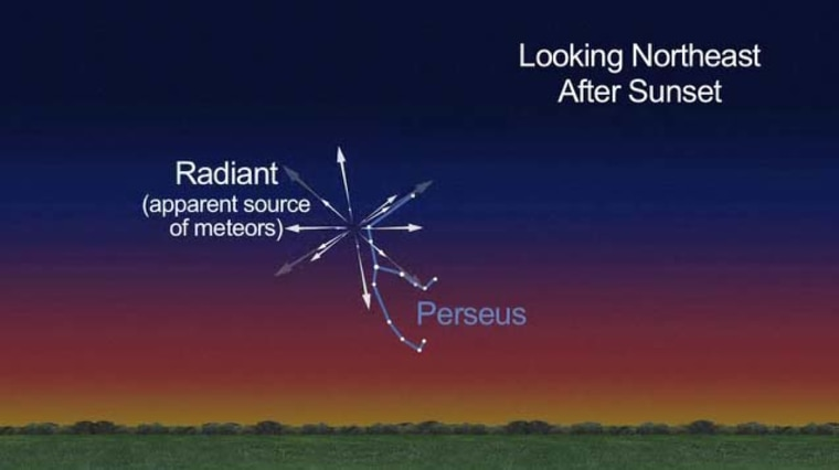 This NASA sky map shows the location in the northern sky where the Perseid meteor shower will appear to radiate from in 2012. The Perseid meteor shower peaks every August and appears to fly out of the constellation Perseus.
