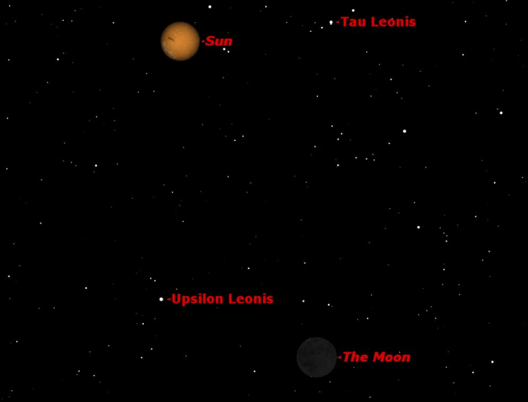 The moon is hiding close to the sun in mid-September 2012, as it reaches its new phase.