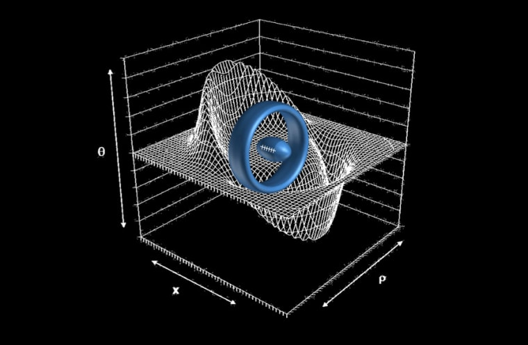 A ring-shaped warp drive device could transport a football-shaped starship (center) to effective speeds faster than light. The concept was first proposed by Mexican physicist Miguel Alcubierre.