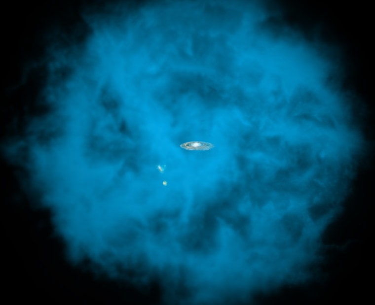 This artist's illustration shows an enormous halo of hot gas (in blue) around the Milky Way galaxy. Also shown, to the lower left of the Milky Way, are the Small and Large Magellanic Clouds, two small neighboring galaxies. The halo of gas is shown with a radius of about 300,000 light-years, although it may extend significantly further.
