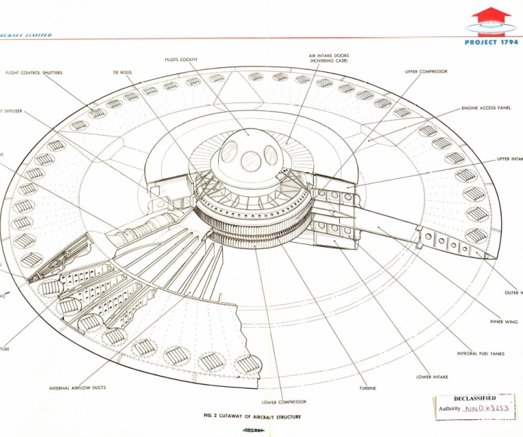 Image: Newly declassified designs of attempts to build a flying saucer