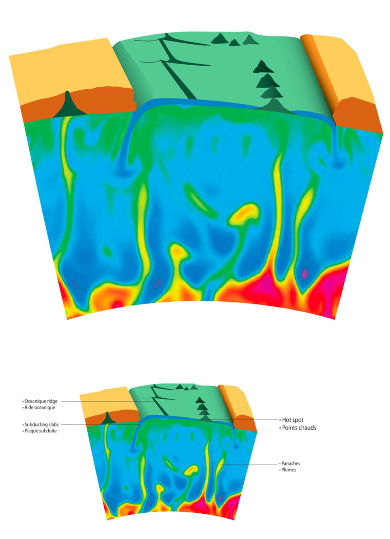 An illustration showing how a mantle plume can be emitted from the core-mantle boundary of the Earth to reach the Earth's crust. Due to the movement of tectonic plates at the Earth's surface, the mantle plumes can create a series of aligned hot spot volcanoes. A mid-ocean ridge and a subducted plate are also shown in this schematic from a study in the July 19 issue of the journal Nature.