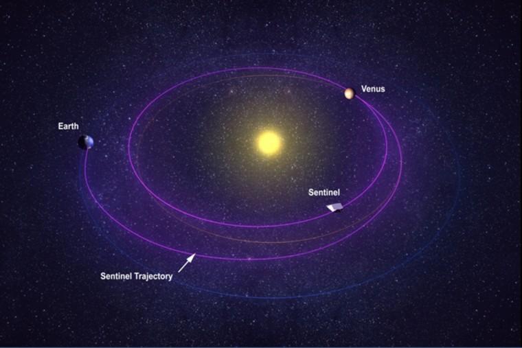 Image: Illustration of Venus-like orbit of the Sentinel Space Telescope