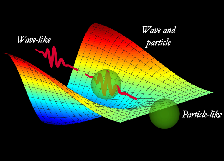 This illustration shows the dual nature of light, which acts like both particles and waves. In a new experiment reported in November 2012, researchers observed light photons acting like both particles and waves simultaneously.