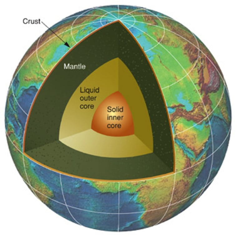 Different layers inside the Earth. Scientists think carbon in the core may account for its light density.
