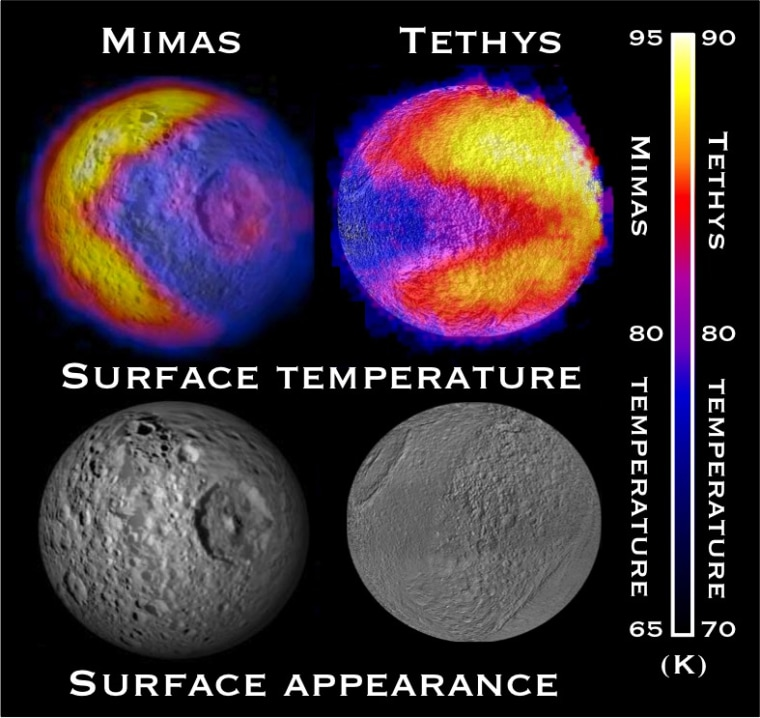 """Scientists with NASA's Cassini mission have spotted two features shaped like the 1980s video game icon """"Pac-Man"""" on moons of Saturn. One was observed on the moon Mimas in 2010 and the latest was observed on the moon Tethys in September 2011."""
