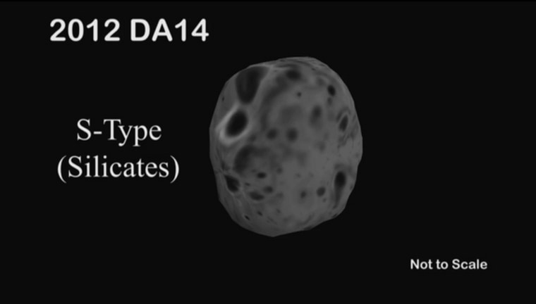 Asteroid 2012 DA14 is about half the size of a football field and is an S-type asteroid, meaning it is made of silicate material.