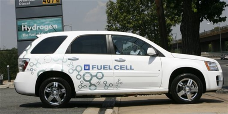 Automakers Hydrogen