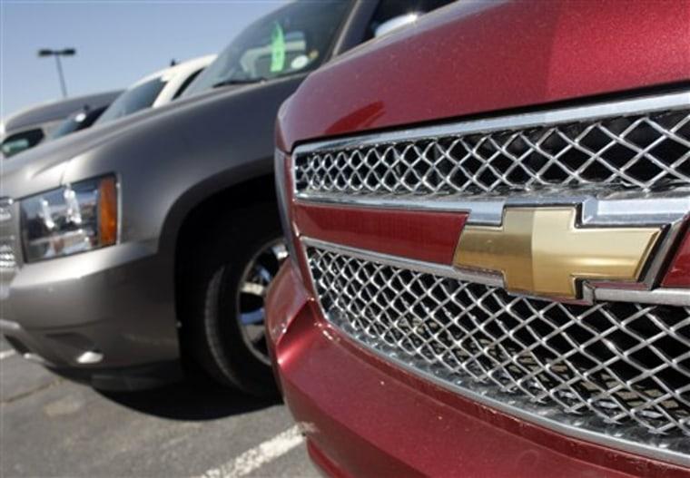 Auto Sales Outlook