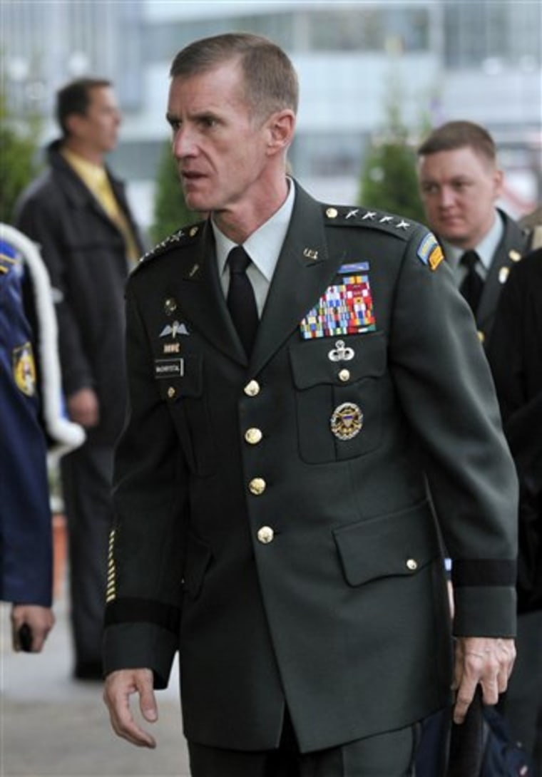 NATO Taliban Strength