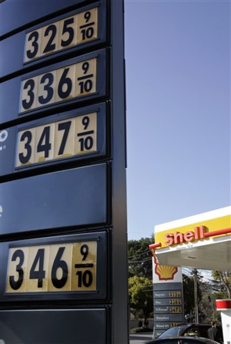 Gas Prices Outlook