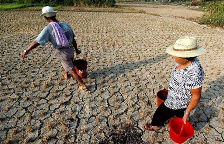 China Asia Climate Change
