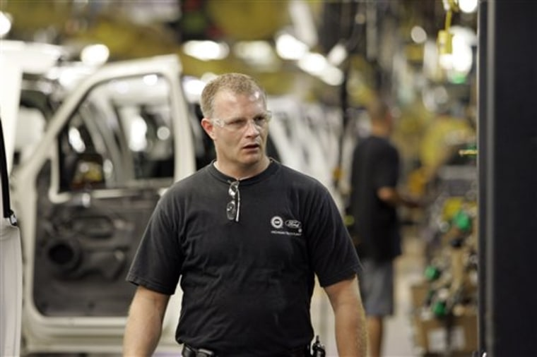 Global Auto Workers-US