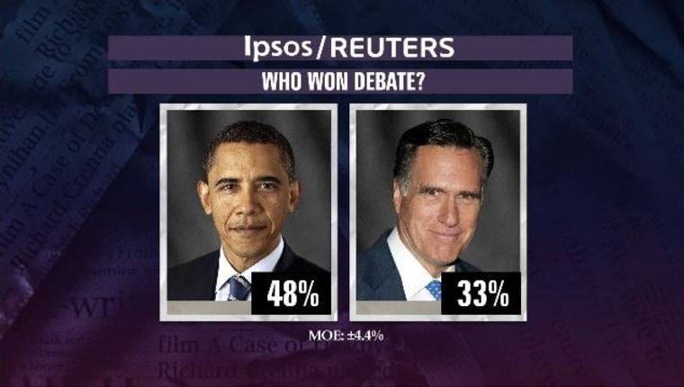 reuters debate poll