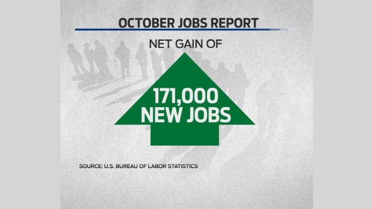 The new jobs report