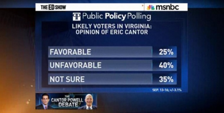 Democratic challenger assails obstructionist Cantor in their sole debate