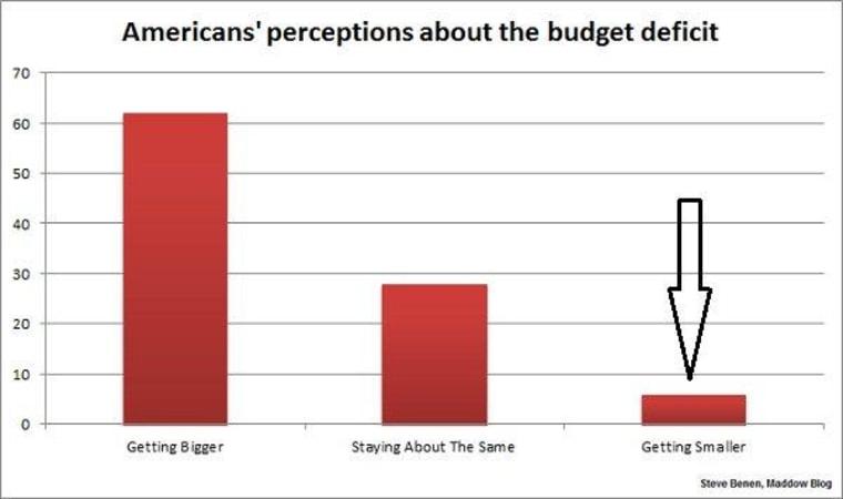 A well-kept fiscal secret
