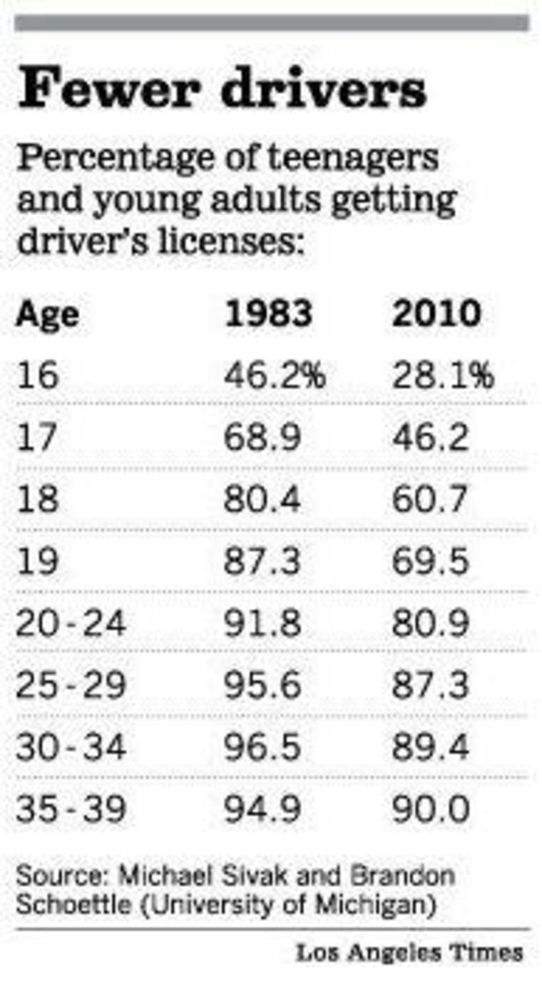 Driver's licenses ubiquitous no longer