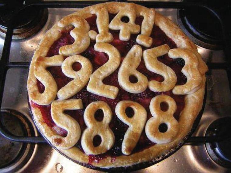 Happy Pi-Day!