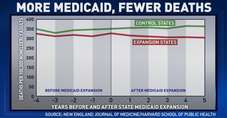 Republican governors create real death panels